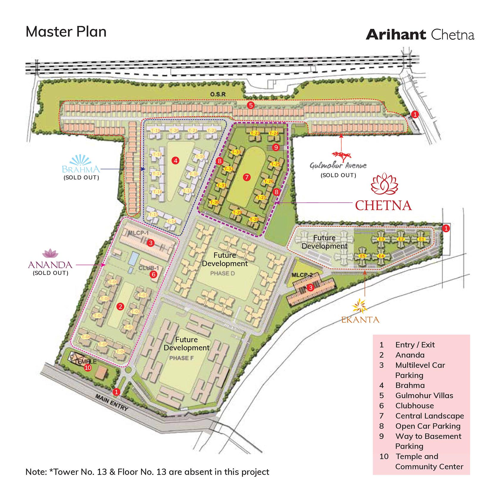 Arihant Site Plan